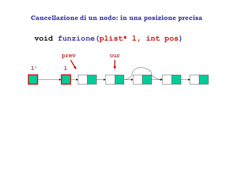 Cancellazione di un nodo: in una posizione precisa