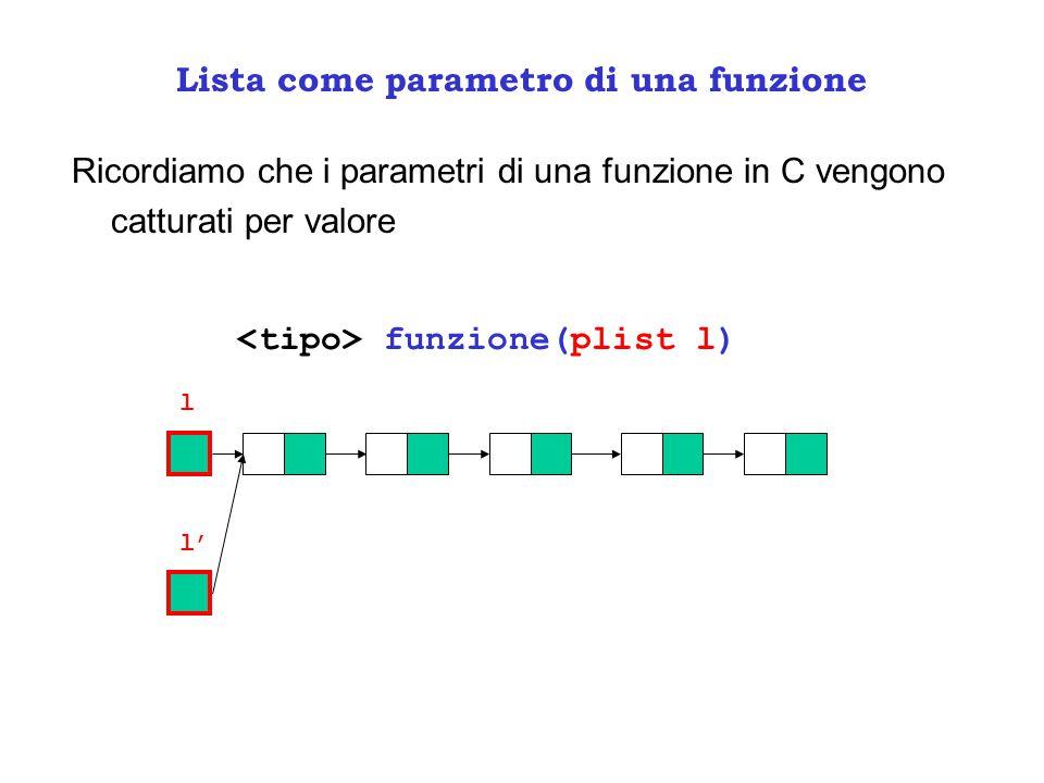 Lista come parametro di una funzione
