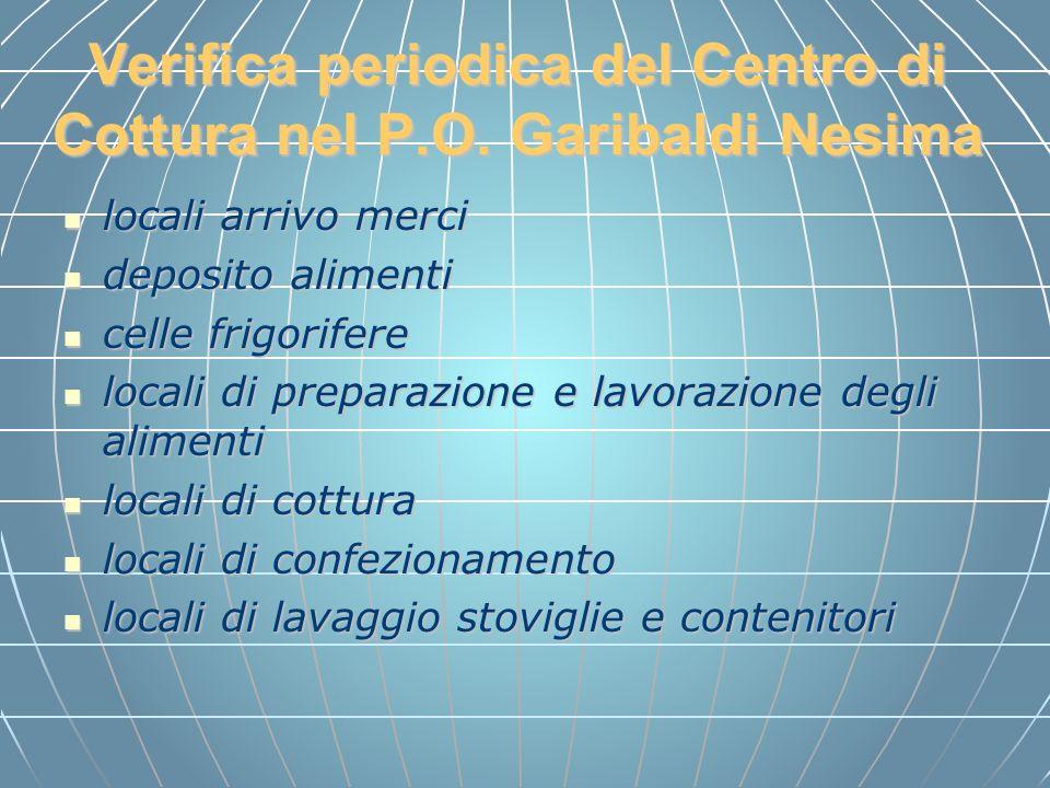 Verifica periodica del Centro di Cottura nel P.O. Garibaldi Nesima