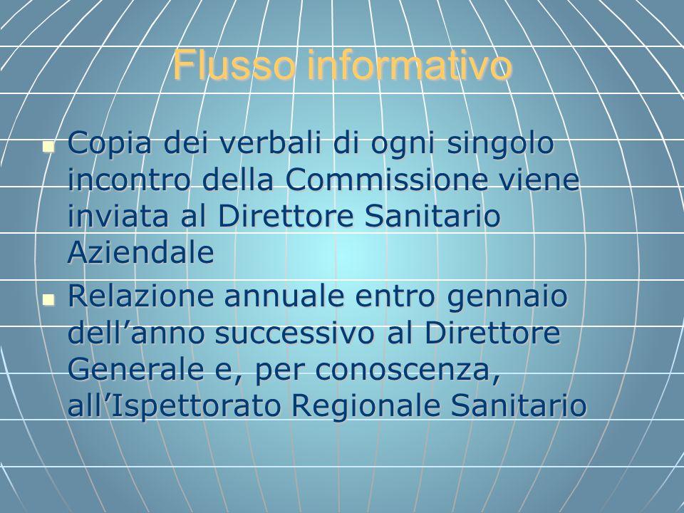 Flusso informativo Copia dei verbali di ogni singolo incontro della Commissione viene inviata al Direttore Sanitario Aziendale.