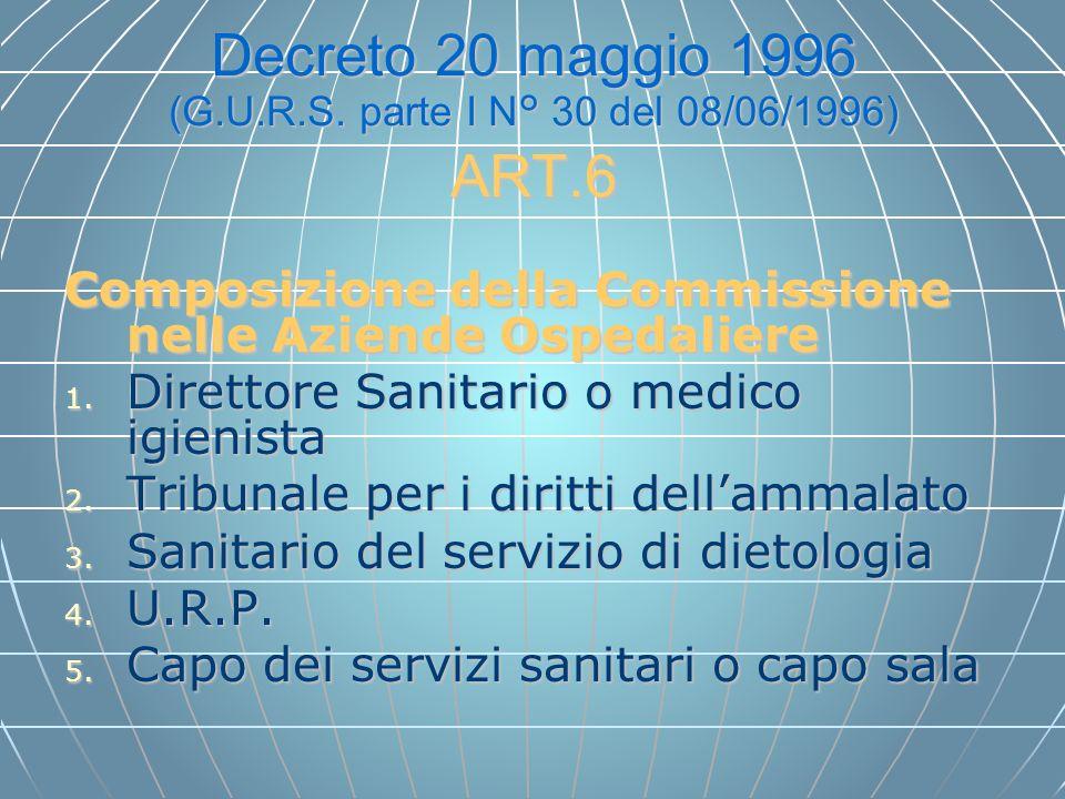 Decreto 20 maggio 1996 (G.U.R.S. parte I N° 30 del 08/06/1996) ART.6
