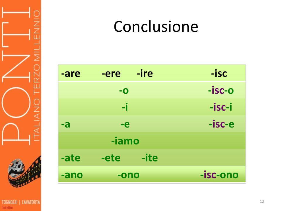 Conclusione -are -ere -ire -isc -o -isc-o -i -isc-i -a -e -isc-e -iamo