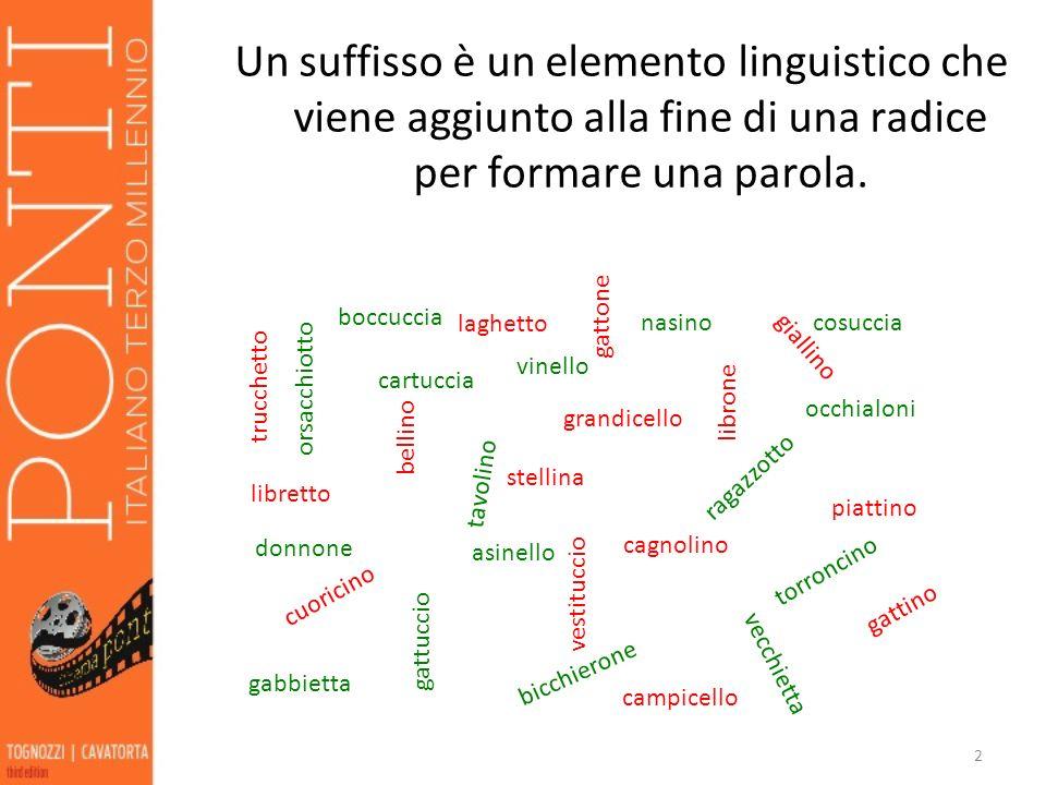 Un suffisso è un elemento linguistico che viene aggiunto alla fine di una radice per formare una parola.