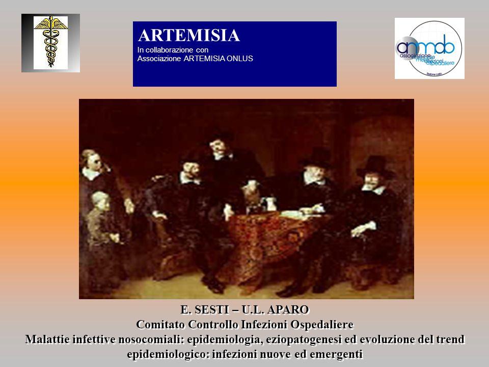 Comitato Controllo Infezioni Ospedaliere
