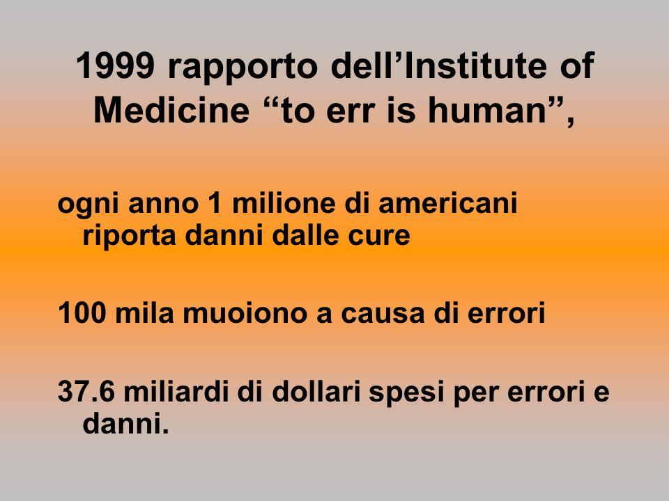 1999 rapporto dell'Institute of Medicine to err is human ,