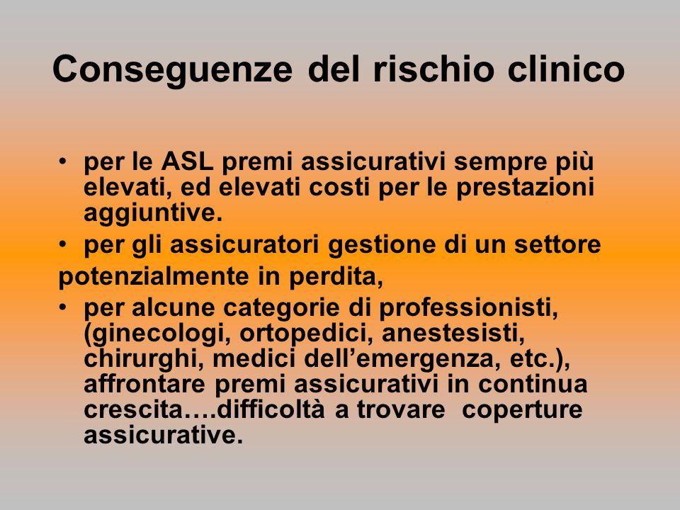 Conseguenze del rischio clinico