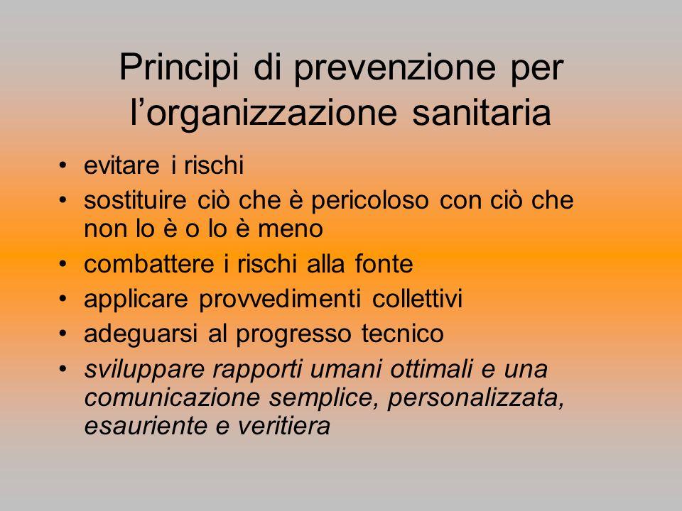 Principi di prevenzione per l'organizzazione sanitaria