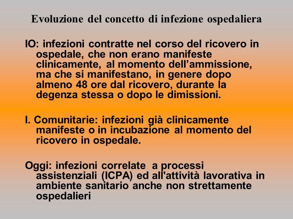 Evoluzione del concetto di infezione ospedaliera