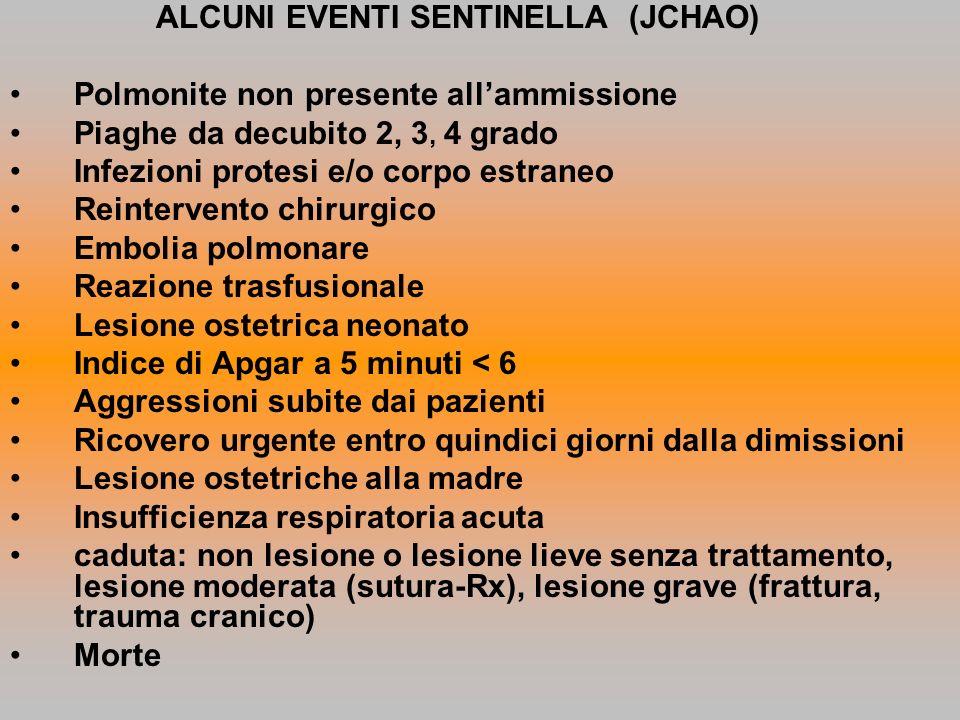 ALCUNI EVENTI SENTINELLA (JCHAO)