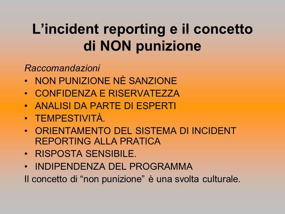L'incident reporting e il concetto di NON punizione