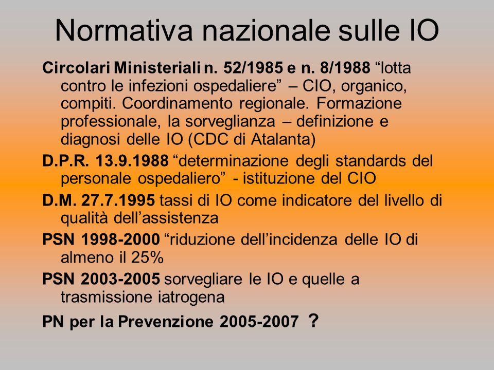 Normativa nazionale sulle IO