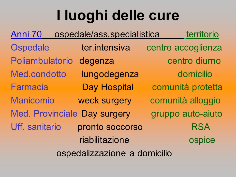 I luoghi delle cure Anni 70 ospedale/ass.specialistica territorio