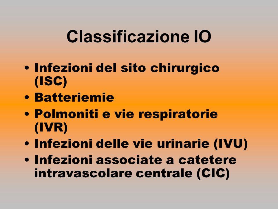 Classificazione IO Infezioni del sito chirurgico (ISC) Batteriemie
