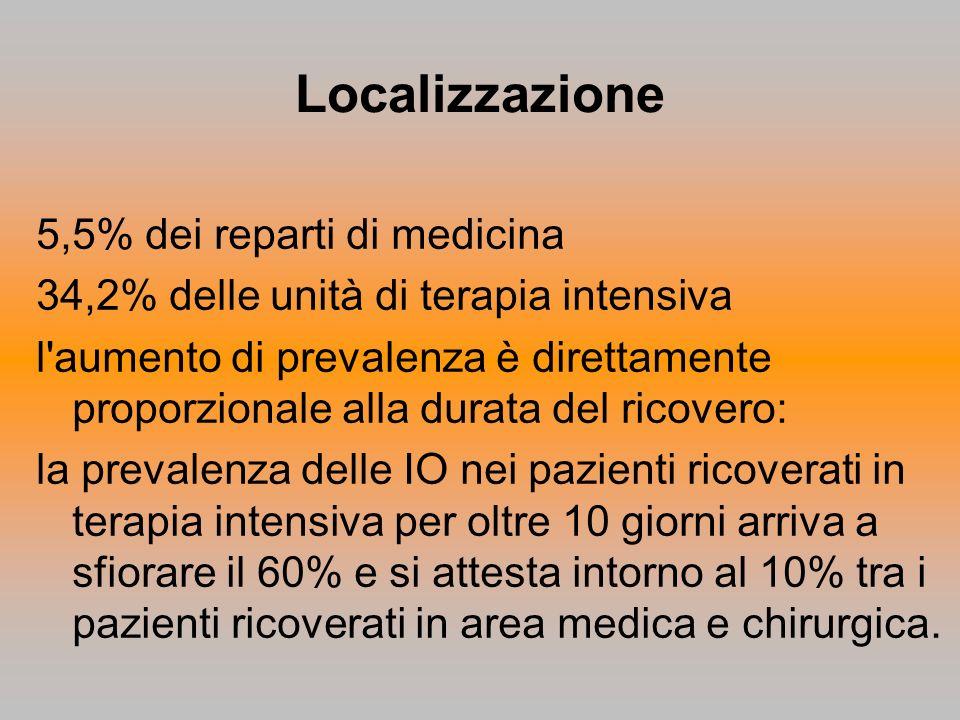 Localizzazione 5,5% dei reparti di medicina