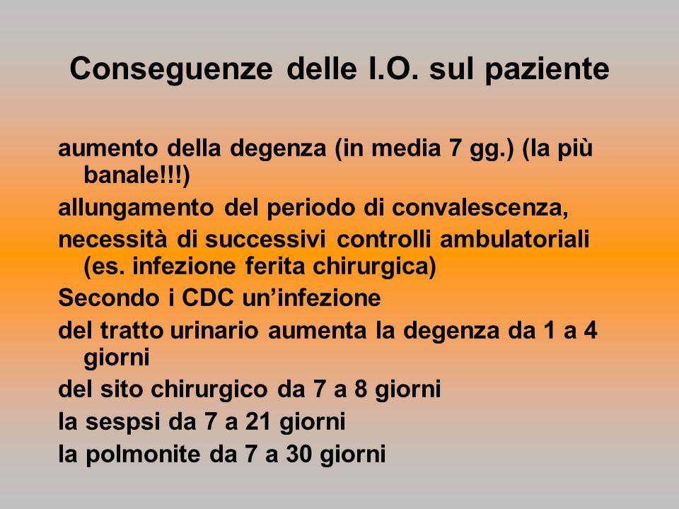 Conseguenze delle I.O. sul paziente
