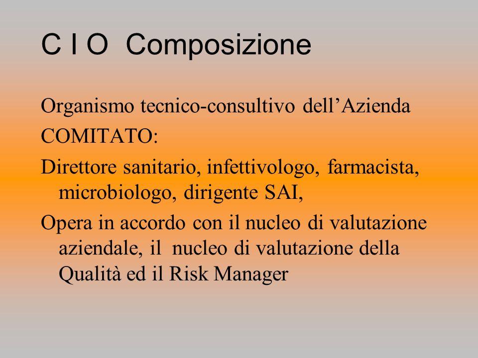 C I O Composizione Organismo tecnico-consultivo dell'Azienda COMITATO:
