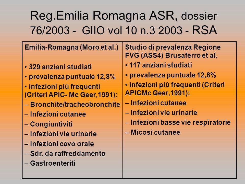 Reg.Emilia Romagna ASR, dossier 76/2003 - GIIO vol 10 n.3 2003 - RSA