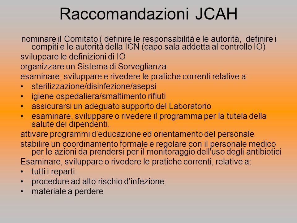 Raccomandazioni JCAH sviluppare le definizioni di IO