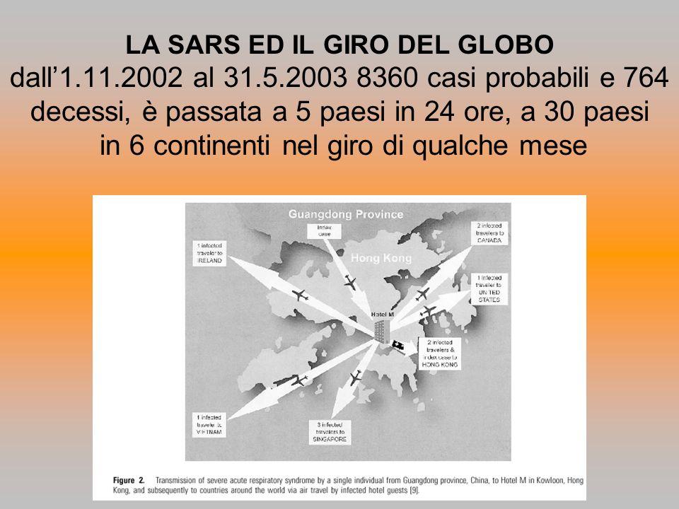 LA SARS ED IL GIRO DEL GLOBO dall'1. 11. 2002 al 31. 5