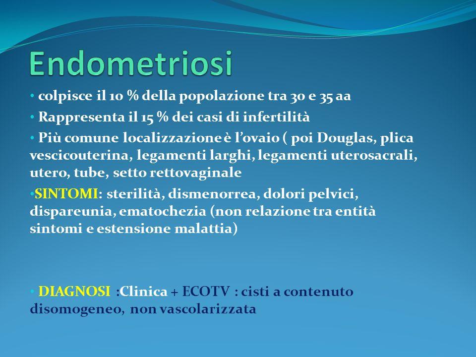 Endometriosi colpisce il 10 % della popolazione tra 30 e 35 aa