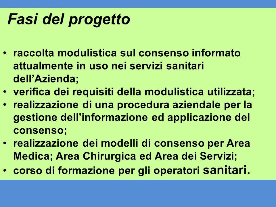 Fasi del progetto raccolta modulistica sul consenso informato attualmente in uso nei servizi sanitari dell'Azienda;