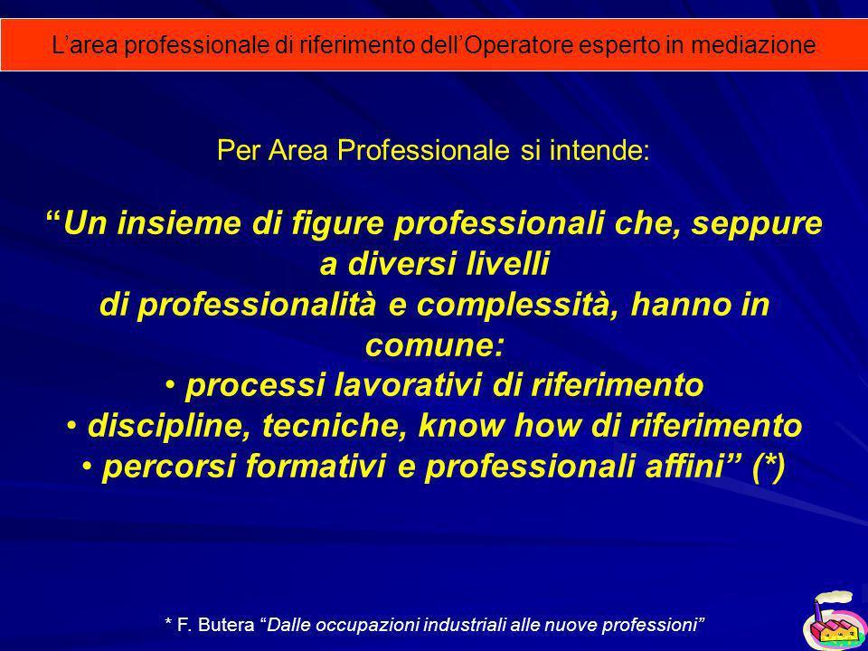 Un insieme di figure professionali che, seppure a diversi livelli