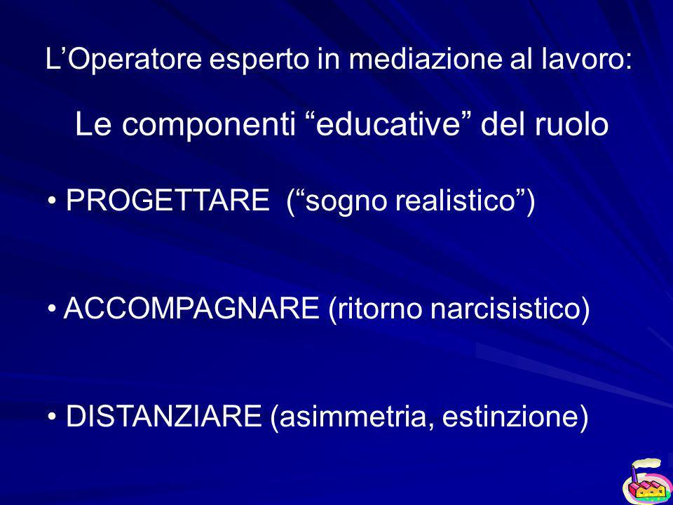 Le componenti educative del ruolo