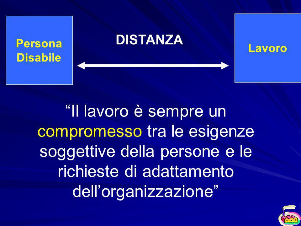 Lavoro Persona. Disabile. DISTANZA.