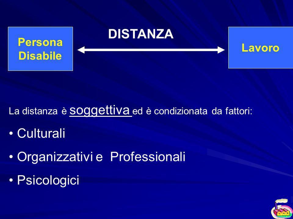 Organizzativi e Professionali Psicologici