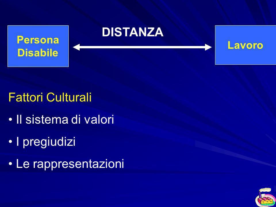 DISTANZA Fattori Culturali Il sistema di valori I pregiudizi