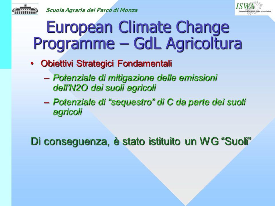 European Climate Change Programme – GdL Agricoltura