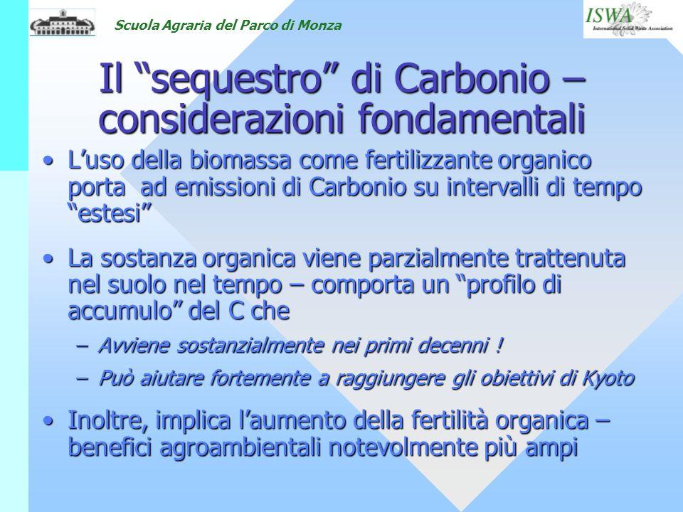 Il sequestro di Carbonio – considerazioni fondamentali
