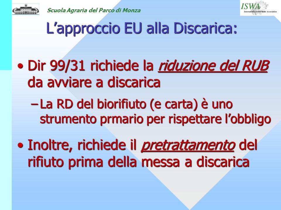L'approccio EU alla Discarica:
