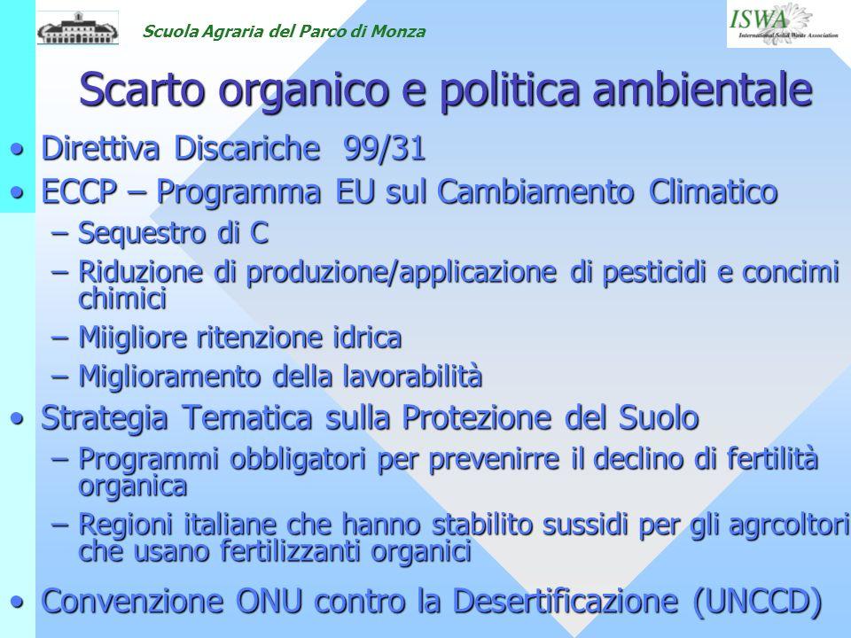 Scarto organico e politica ambientale