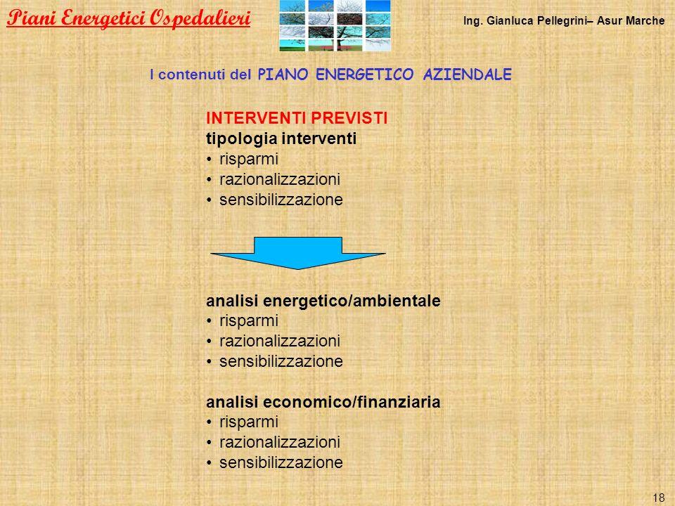 I contenuti del PIANO ENERGETICO AZIENDALE