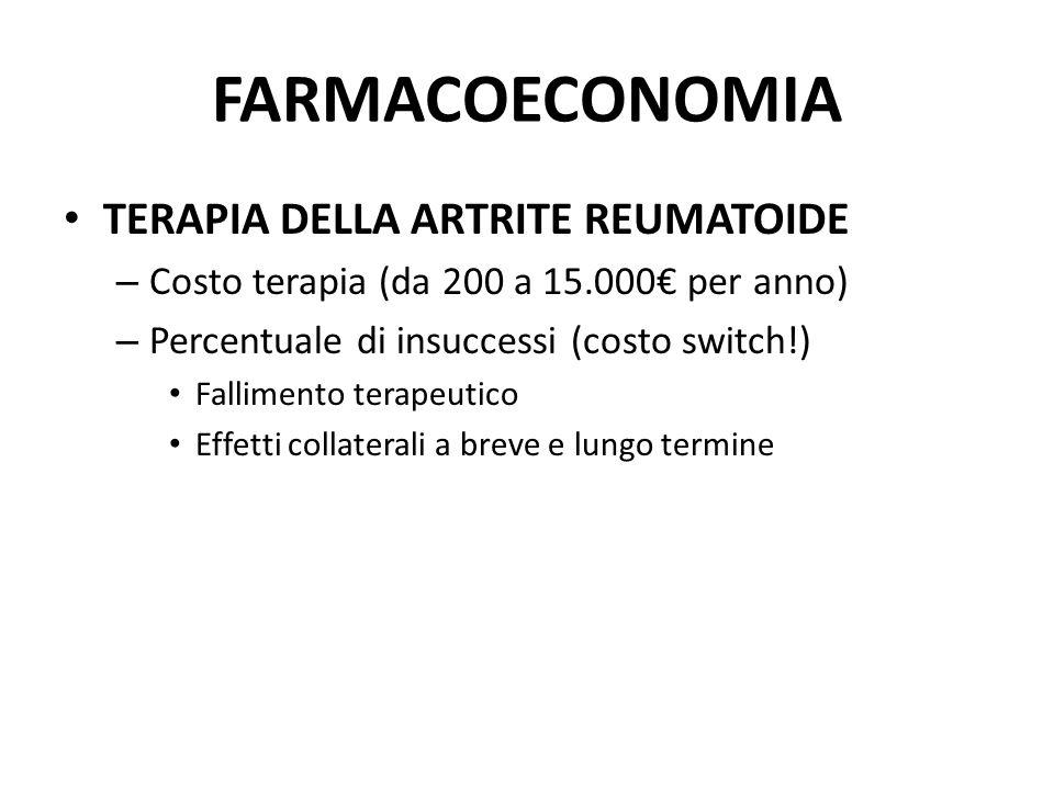 FARMACOECONOMIA TERAPIA DELLA ARTRITE REUMATOIDE