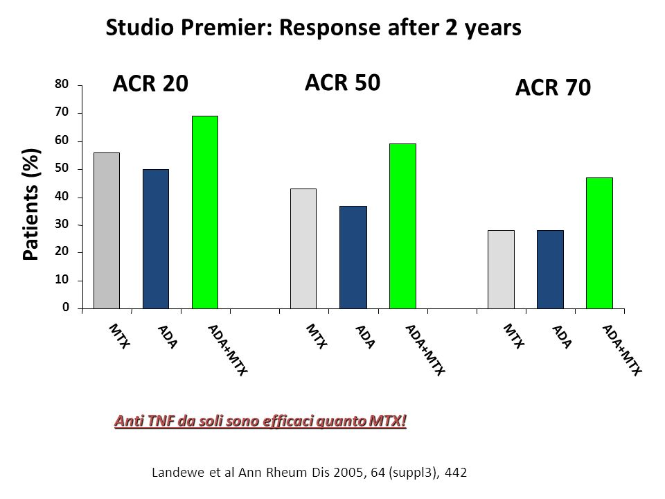 Studio Premier: Response after 2 years