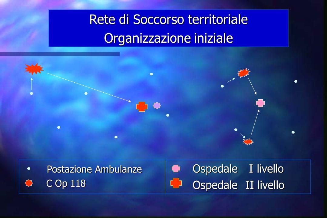 Rete di Soccorso territoriale Organizzazione iniziale
