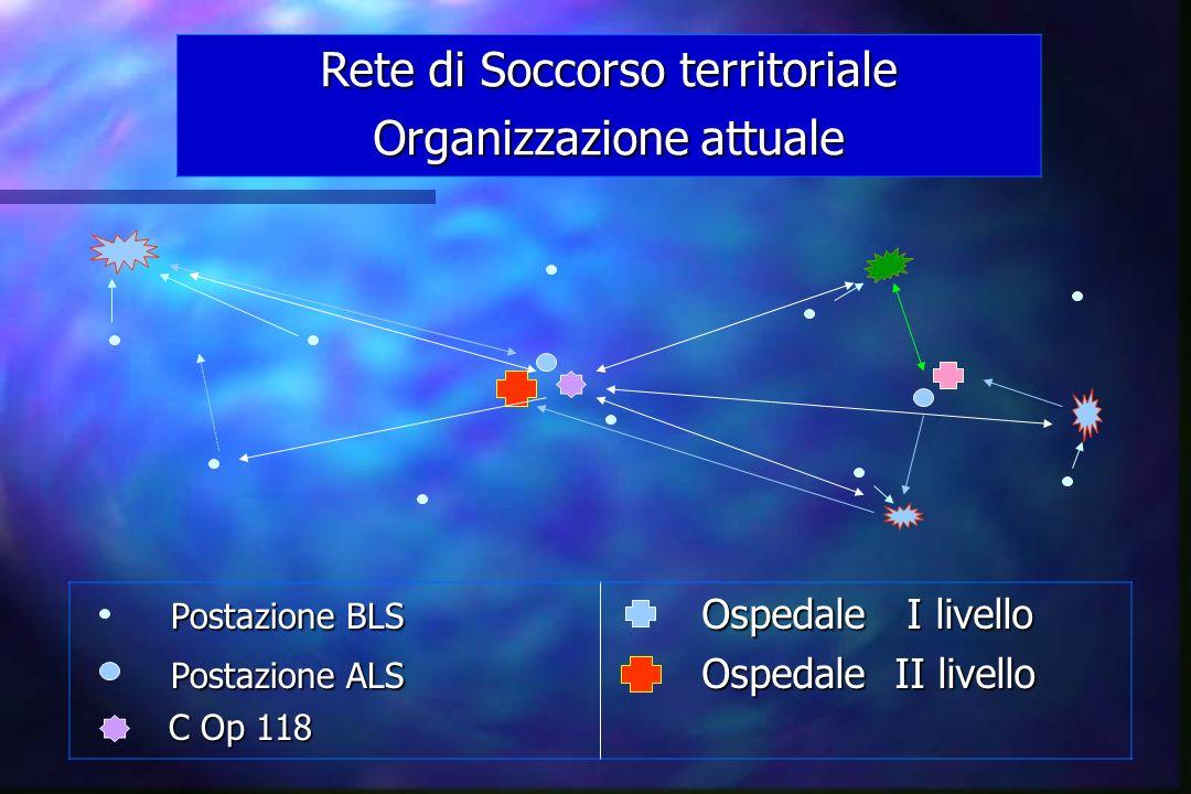 Rete di Soccorso territoriale Organizzazione attuale