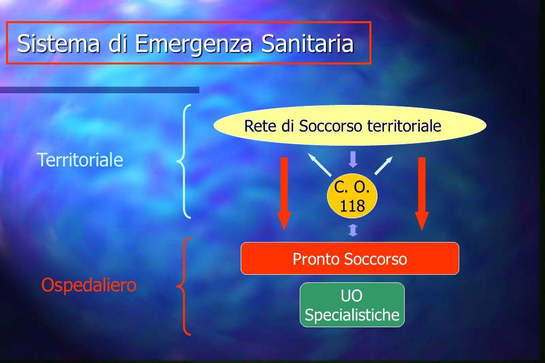 Sistema di Emergenza Sanitaria