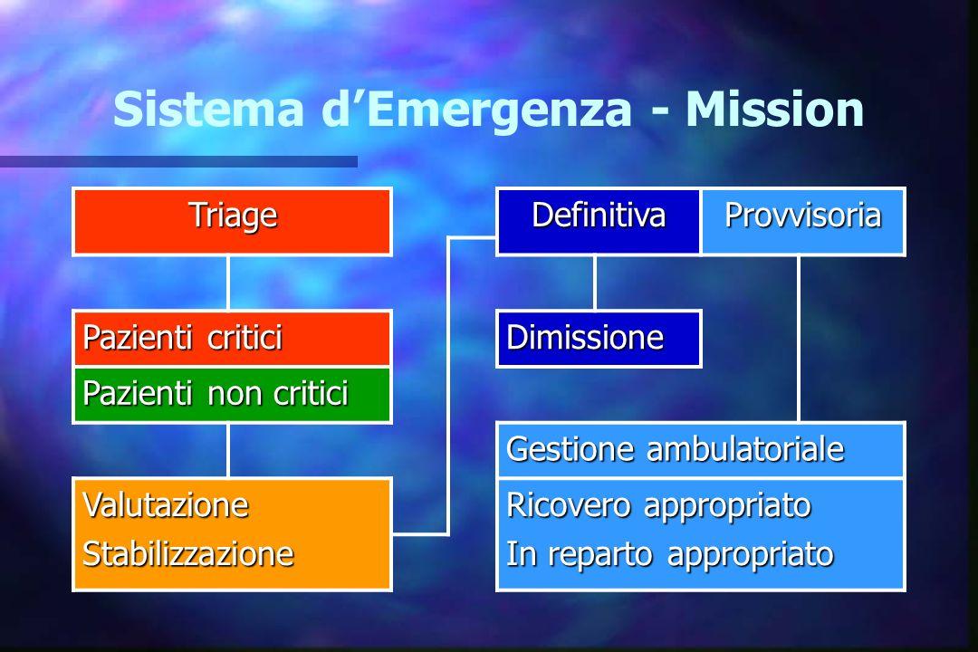 Sistema d'Emergenza - Mission