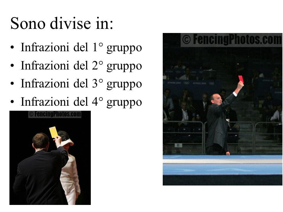 Sono divise in: Infrazioni del 1° gruppo Infrazioni del 2° gruppo