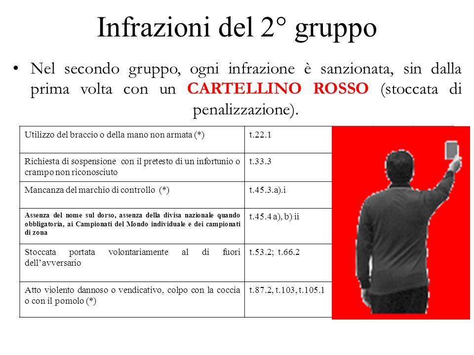 Infrazioni del 2° gruppo