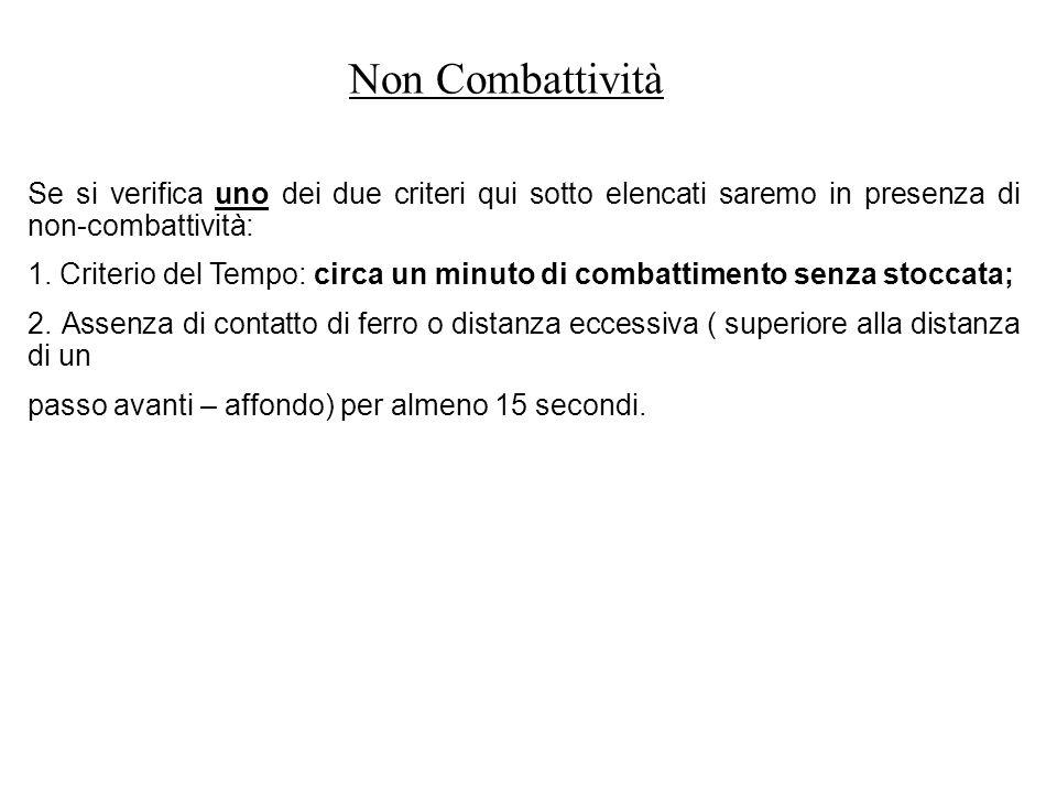 Non Combattività Se si verifica uno dei due criteri qui sotto elencati saremo in presenza di non-combattività: