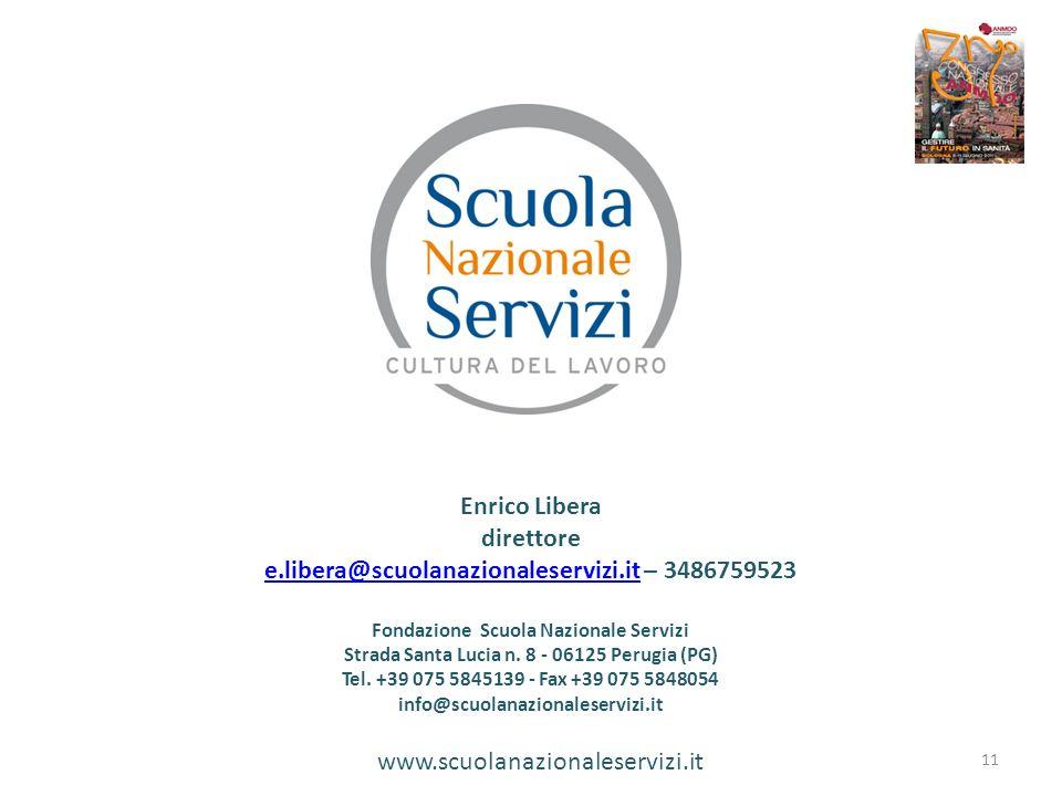 e.libera@scuolanazionaleservizi.it – 3486759523