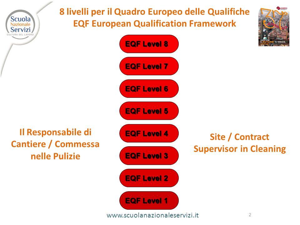 8 livelli per il Quadro Europeo delle Qualifiche