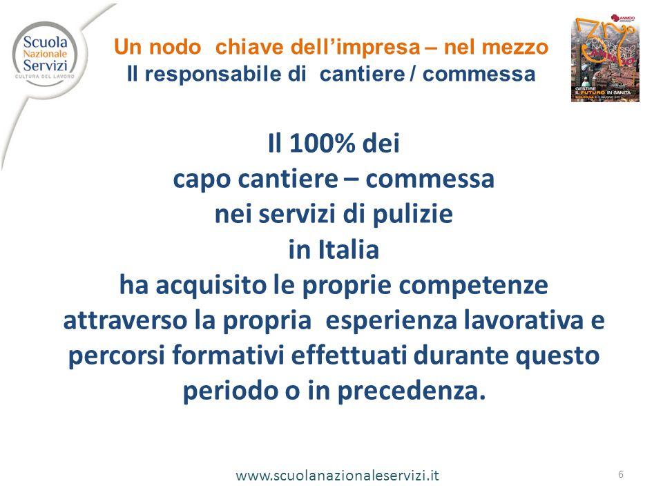 capo cantiere – commessa nei servizi di pulizie in Italia