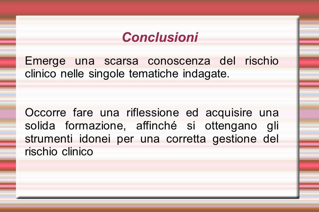 Conclusioni Emerge una scarsa conoscenza del rischio clinico nelle singole tematiche indagate.