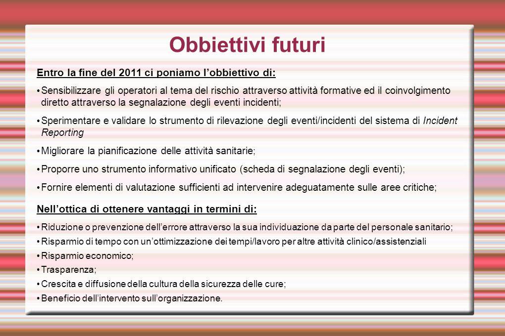 Obbiettivi futuri Entro la fine del 2011 ci poniamo l'obbiettivo di: