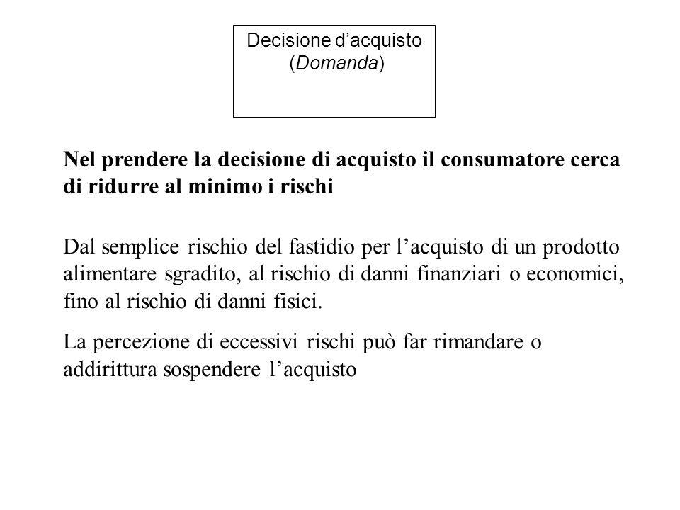 Decisione d'acquisto (Domanda) Nel prendere la decisione di acquisto il consumatore cerca di ridurre al minimo i rischi.